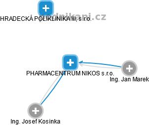 NIKOS PHARMA, UBS AG, UBS Switzerland AG, UBS AG Reweld AG Vor-25267205-pharmacentrum-nikos-sro