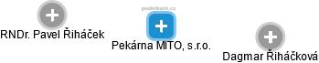 Pekárna MITO 286b8af7b56