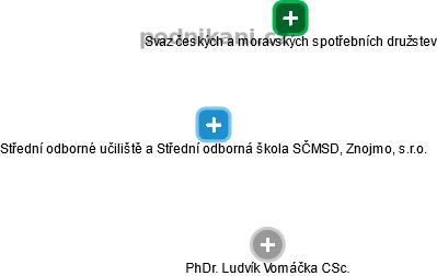 Střední odborné učiliště a Střední odborná škola SČMSD 1de22c09be
