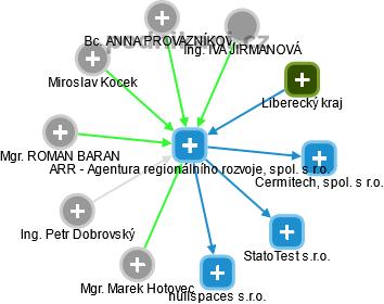Sociální sítě datování aplikace pro iphone